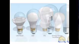 Adams Home Inspection lighting savings