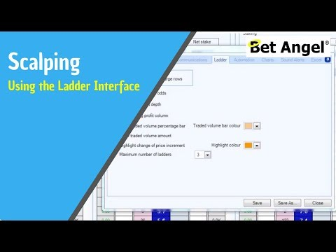 Scalping Using The Ladder Interface