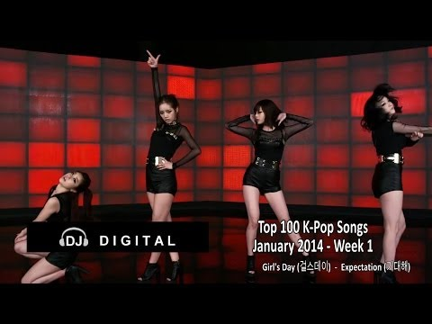 Top 100 K-Pop Songs for January 2014 Week 1