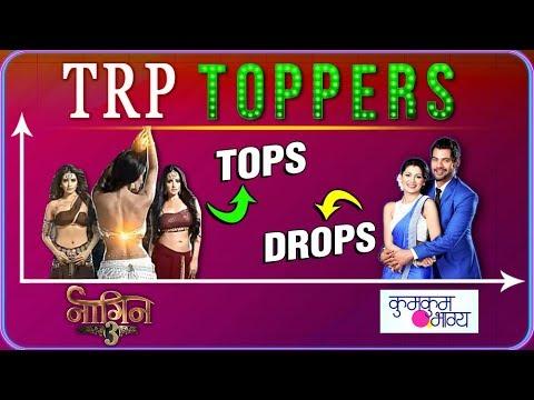 Kumkum Bhagya's MASSIVE DROP, Naagin 3 TOPS | TRP