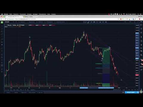Ежедневный анализ цены биткоина 12.05.2018 - DomaVideo.Ru