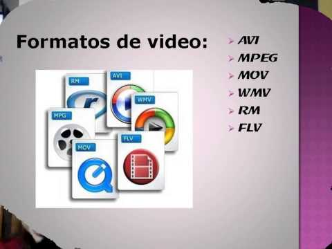 Tipos y Formatos de Videos Digitales