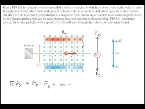 Figure P19.35a is a diagram of a device called a velocity selector, in which particles