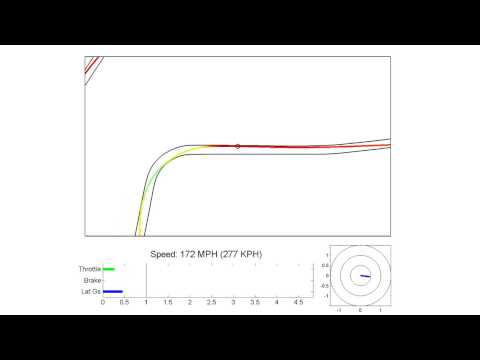 Simulated Racing - This is the Race Optimal simulation of an ideal lap at TT Circuit Assen for an F1 car. Race Optimal is a project that uses genetic algorithms to calculate th...