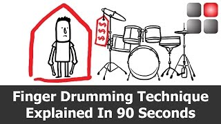Finger Drumming Technique Explained In 90 Seconds