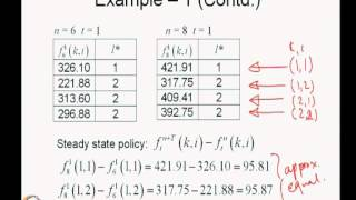 Mod-06 Lec-33 Stochastic Dynamic Programming For Reservoir Operation (3)