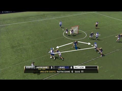 Xcelerate Lacrosse: Off-Ball Defense