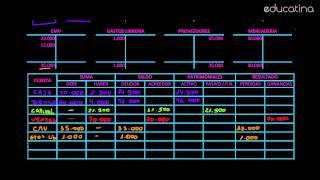 Balance de Sumas y Saldos - Contabilidad