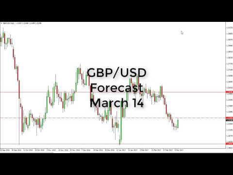GBP/USD Technical Analysis for March 14 2017