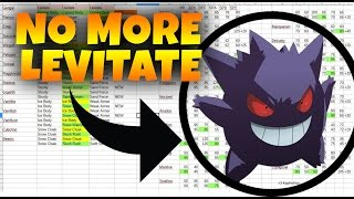 GENGAR NERFED IN POKEMON SUN AND MOON! by Thunder Blunder 777