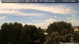 9 December 2014 - North Facing WeatherCam Timelapse - KanivaWeather.com