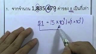 ข้อสอบเข้าม.1 : คณิตศาสตร์ ตอน1