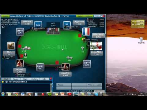 Sit and Go Poker Tutorial, Winning Strategy, Style and Principles (WinOnlinePoker)