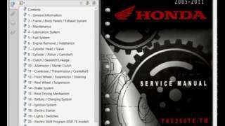 7. Honda TRX250 Recon (2005-2011) - Workshop, Service, Repair Manual