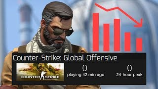 CS:GO is definitely NOT dying!