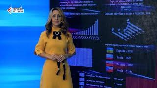 Скільки у середньому заробляють українці?