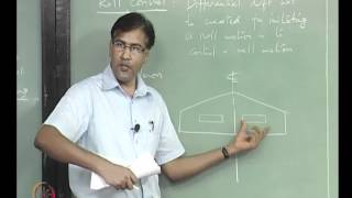 Mod-07 Lec-21 Power Effects, Roll Control, Aileron