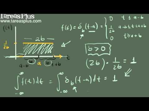 Función Impulso Unitario y La función Delta de Dirac