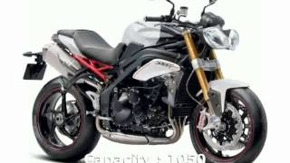 9. Triumph Speed Triple  Transmission Features [Motorcycle Specs]
