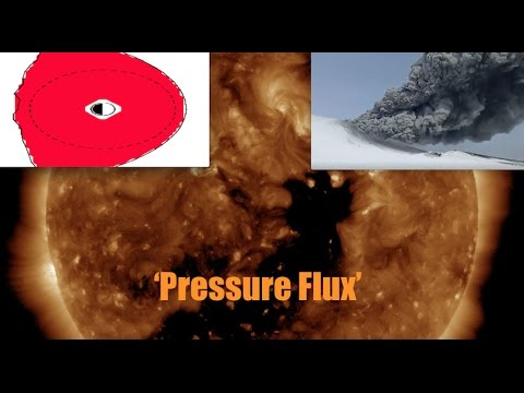 *Volcanoes-Floods-Quakes* | POWERFUL Solar Wind putting Earth under pressure!_Legjobb videók: Nap