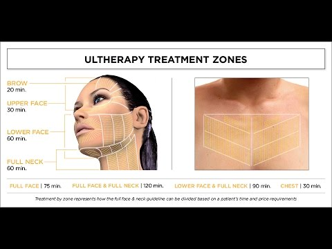 The Wellness Clinic - Ultherapy non-surgical facelift