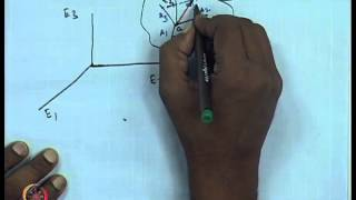 Mod-01 Lec-03 Particle Kinematics (Contd.)