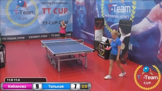 Кибанова А. vs Тельная Г.