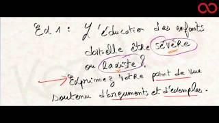 Production écrite – Production écrite : Généralités