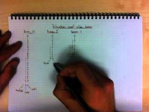 Talsystem med olika baser Ma 1c