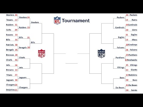 NFL Tournament Simulation - Bills @ Bengals (Road to 5K Subs)