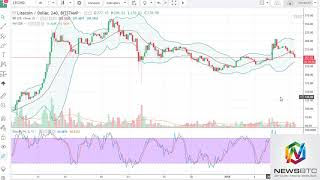 DASH and Litecoin Analysis January 9, 2018