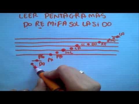 Como Leer Notas Musicales En El Pentagrama | How To Read Musical Notes On The Pentagram