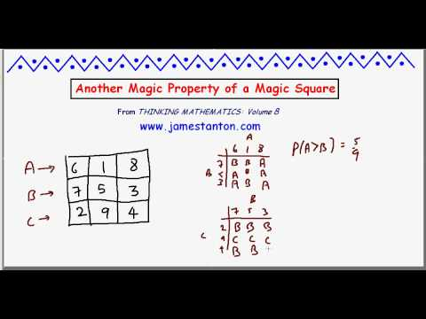 Magic Magic Squares! (Tanton: Mathematics)