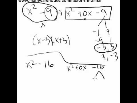 How To Factor Trinomials Step By Step Tutorial With Practice