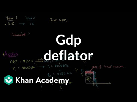 gdp deflator video real vs nominal gdp khan academy