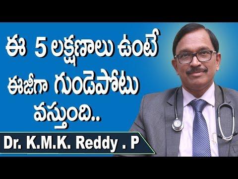 Symptoms of Heart Attack in Telugu   Gundepotu   Telugu Health Tips   Doctors Tv Telugu
