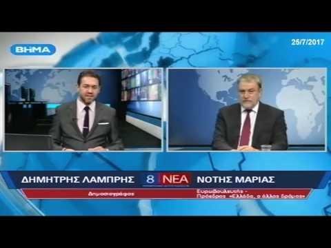 Νότης Μαριάς: Επικοινωνιακό τρικ του Τσίπρα η έξοδος στις αγορές