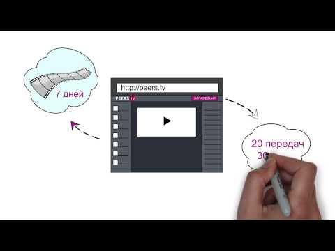 Video of PeersTV — бесплатное онлайн ТВ