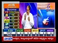 9:30AM Overall Tally - TDP In AP, TRS In Telangana And NDA at Center Leading In