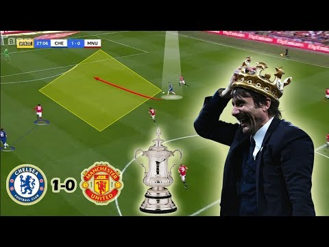 Tactical Analysis | Chelsea vs Manchester United 1-0 | FA CUP FINAL