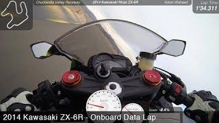 7. 2014 Kawasaki Ninja ZX-6R Onboard - 2014 L-H Shootout Lap - MotoUSA