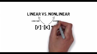 SOLIDWORKS Simulation Theory - Linear vs. Nonlinear