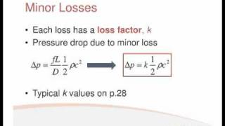 Fluids Lecture 3.2 - Minor Losses (S2)