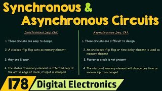 Difference between Synchronous and Asynchronous Sequential Circuits