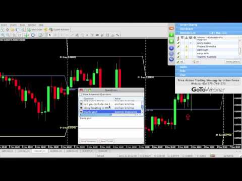 Urban Forex – Pro Trading Strategy