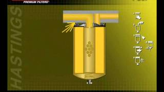 FilterSavvy - Hastings Filters - Fuel Filters 5
