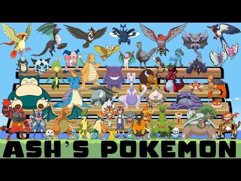 Ash Ketchum's Pokémon (2020)