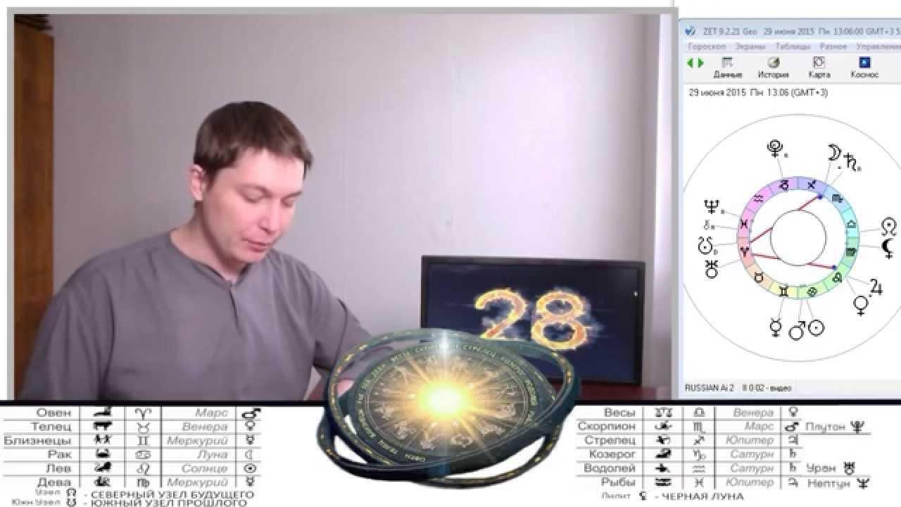 Павел Чудинов. Смотреть онлайн гороскоп  овен   — июнь 2015 платные в открытом доступе выложены  .  прогноз овен