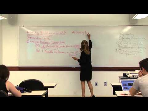 Accounting Class 6/03/2014 – Introduction