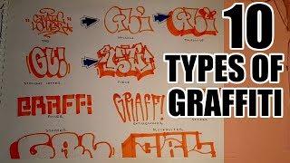 10 Types of Graffiti